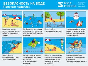 Правила безопасности на воде